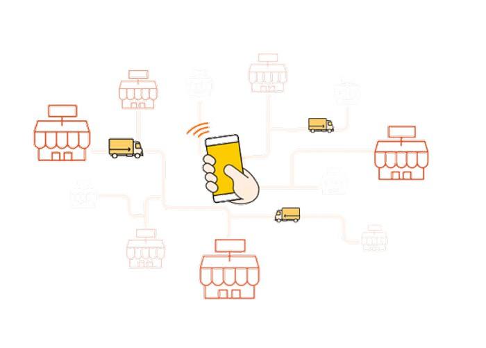奥凯微商店——新零售O2O解决方案